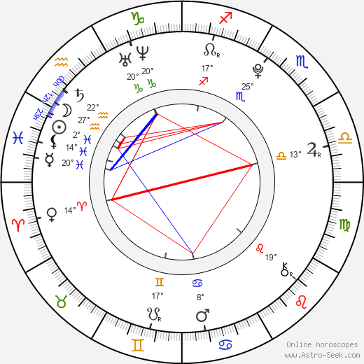 Masaki Suda birth chart, biography, wikipedia 2020, 2021