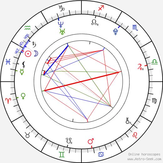 Masaki Suda astro natal birth chart, Masaki Suda horoscope, astrology