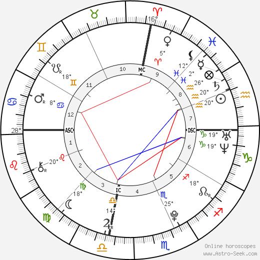 Michael Steiger birth chart, biography, wikipedia 2019, 2020