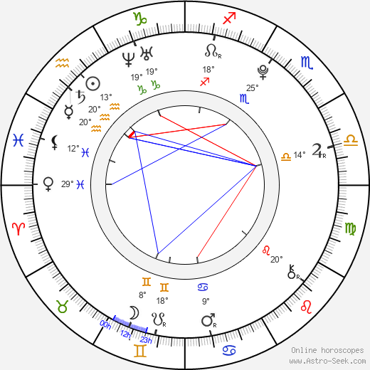 Pyo Jihoon birth chart, biography, wikipedia 2019, 2020