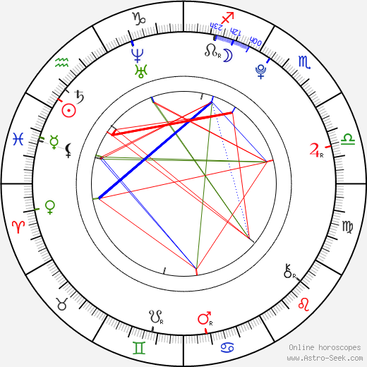 Шейн Харпер Shane Harper день рождения гороскоп, Shane Harper Натальная карта онлайн