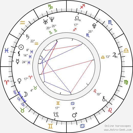 Taylor Dooley birth chart, biography, wikipedia 2019, 2020
