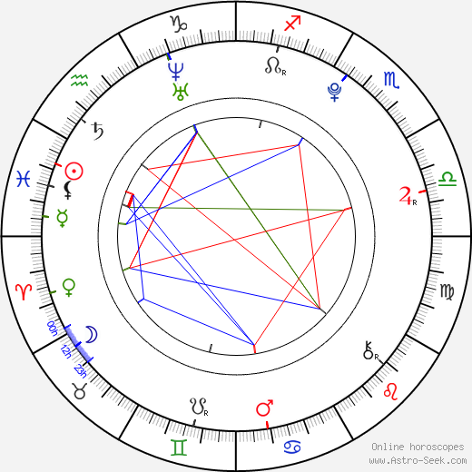 Taylor Dooley birth chart, Taylor Dooley astro natal horoscope, astrology
