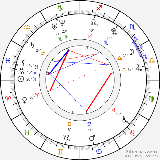 Demi Harman birth chart, biography, wikipedia 2019, 2020