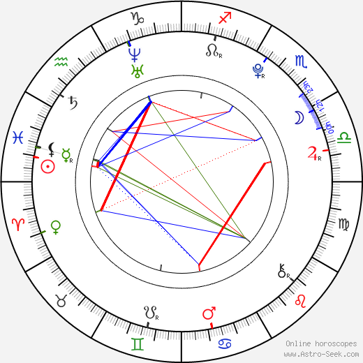 Demi Harman birth chart, Demi Harman astro natal horoscope, astrology