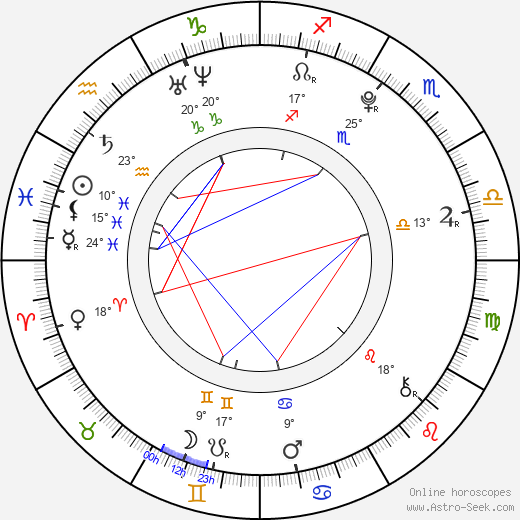James Fraser birth chart, biography, wikipedia 2018, 2019
