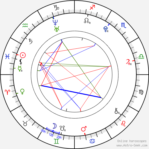 James Fraser astro natal birth chart, James Fraser horoscope, astrology