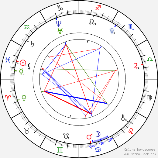 Jenna Boyd astro natal birth chart, Jenna Boyd horoscope, astrology