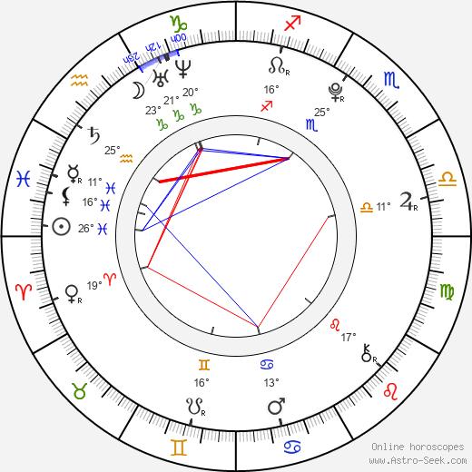 Julia Winter birth chart, biography, wikipedia 2019, 2020