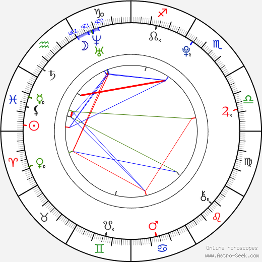 Julia Winter birth chart, Julia Winter astro natal horoscope, astrology