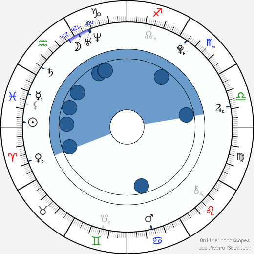 Katherine Hurley wikipedia, horoscope, astrology, instagram