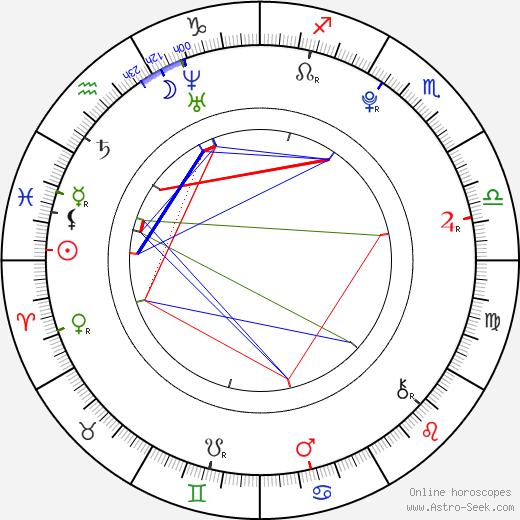 Katherine Hurley день рождения гороскоп, Katherine Hurley Натальная карта онлайн