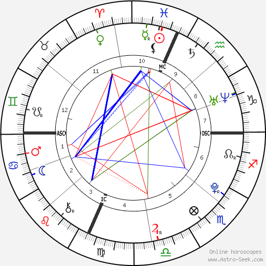 Krissi Brown astro natal birth chart, Krissi Brown horoscope, astrology