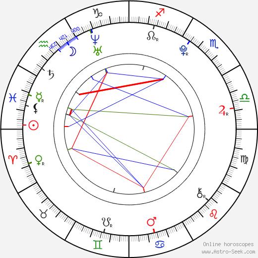 Laura Berschuck astro natal birth chart, Laura Berschuck horoscope, astrology