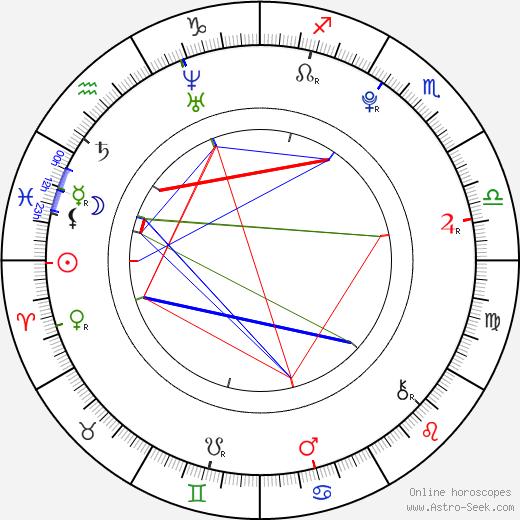 Léa Rougeron astro natal birth chart, Léa Rougeron horoscope, astrology
