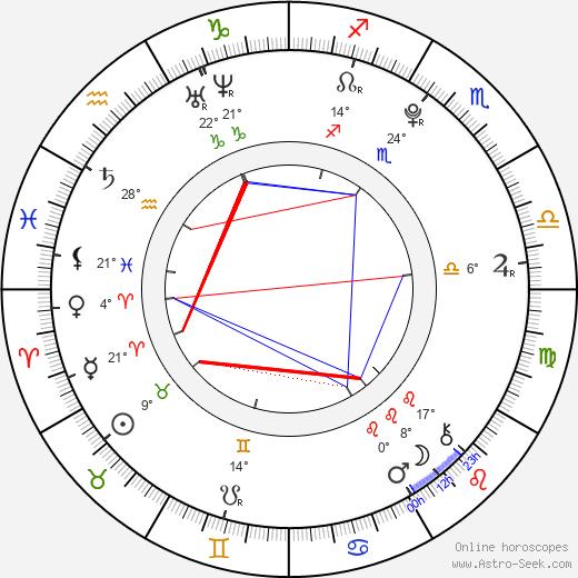 Jack Hurst birth chart, biography, wikipedia 2019, 2020