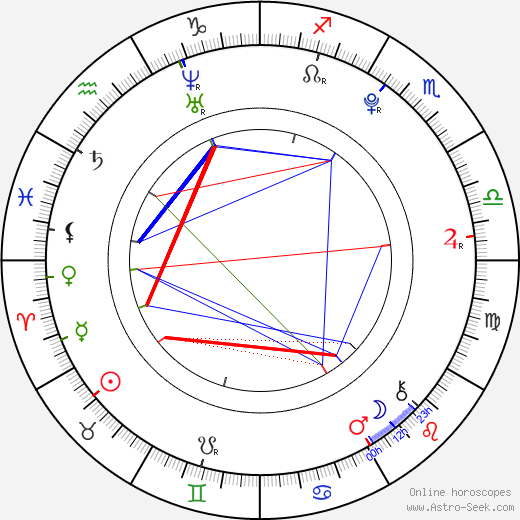 Jack Hurst astro natal birth chart, Jack Hurst horoscope, astrology