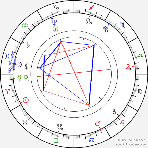 Nathan Sykes astro natal birth chart, Nathan Sykes horoscope, astrology