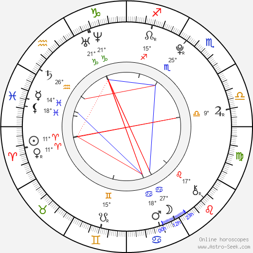 Stefan Sucurovic birth chart, biography, wikipedia 2019, 2020
