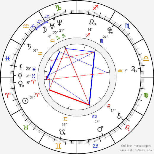 Vivien Cardone birth chart, biography, wikipedia 2019, 2020