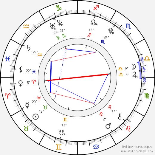 Andrea Ros birth chart, biography, wikipedia 2019, 2020