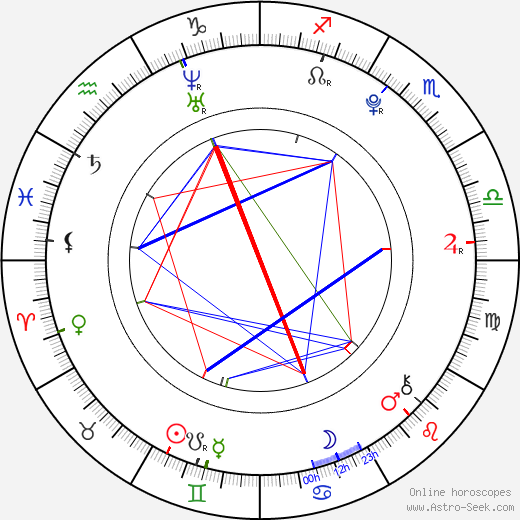 Bobby Lockwood birth chart, Bobby Lockwood astro natal horoscope, astrology