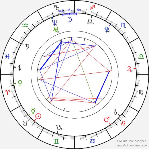 Бонни Роттен Bonnie Rotten день рождения гороскоп, Bonnie Rotten Натальная карта онлайн