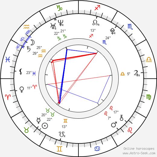 Debby Ryan birth chart, biography, wikipedia 2019, 2020
