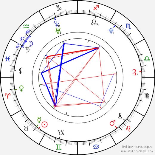 Debby Ryan birth chart, Debby Ryan astro natal horoscope, astrology