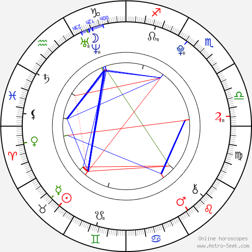 Halston Sage tema natale, oroscopo, Halston Sage oroscopi gratuiti, astrologia