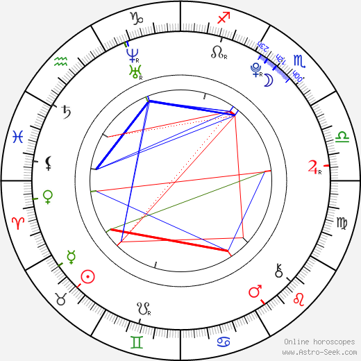 Naomi Scott tema natale, oroscopo, Naomi Scott oroscopi gratuiti, astrologia