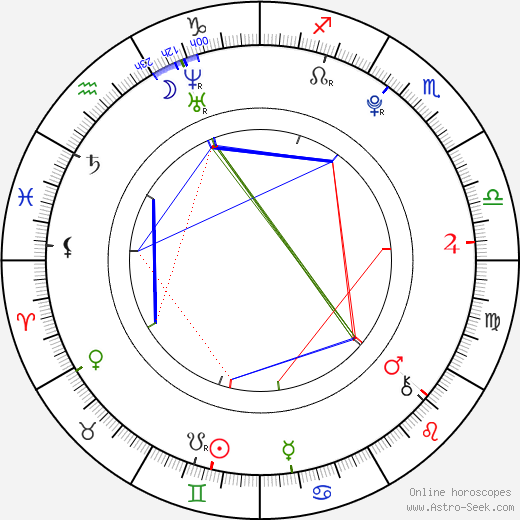 Amanda Leighton astro natal birth chart, Amanda Leighton horoscope, astrology