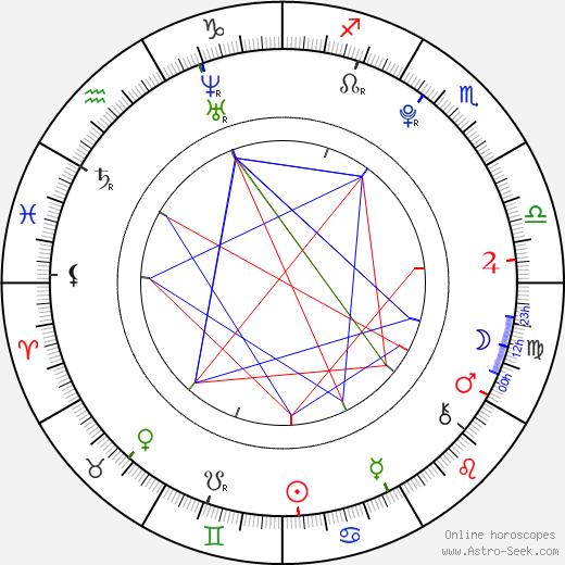 Barney Clark birth chart, Barney Clark astro natal horoscope, astrology