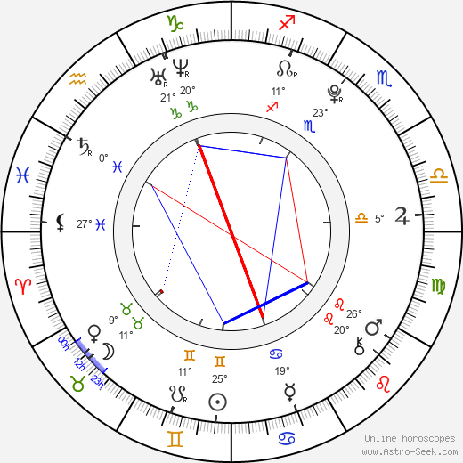 Jan Vlček birth chart, biography, wikipedia 2019, 2020