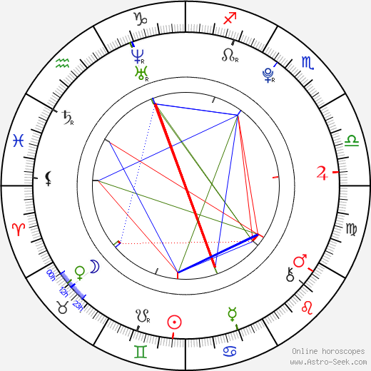 Jan Vlček birth chart, Jan Vlček astro natal horoscope, astrology