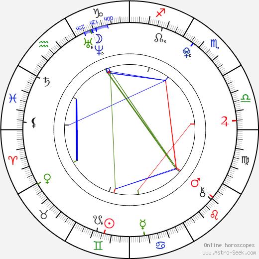 Ji-yeon Park astro natal birth chart, Ji-yeon Park horoscope, astrology