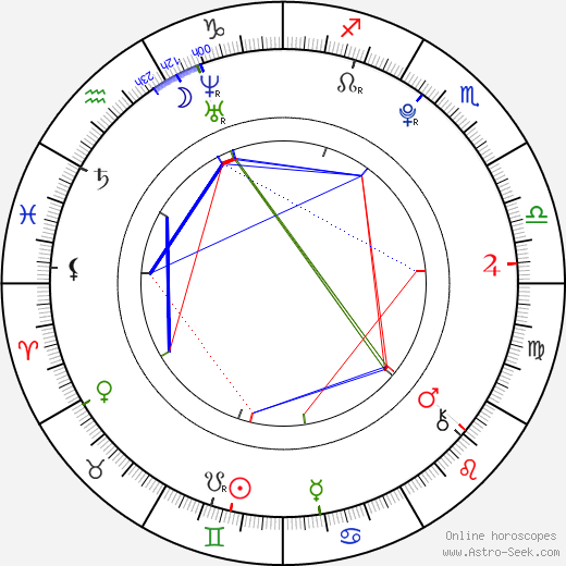Jordan Fry astro natal birth chart, Jordan Fry horoscope, astrology