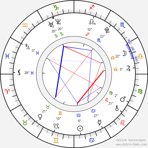 Min-ho Lee birth chart, biography, wikipedia 2018, 2019