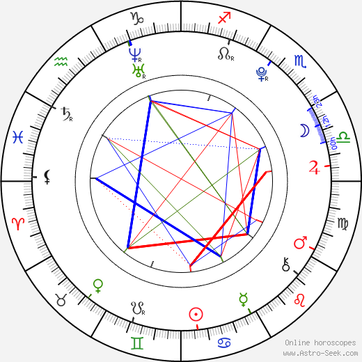 Min-ho Lee astro natal birth chart, Min-ho Lee horoscope, astrology