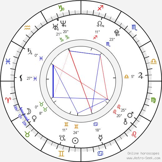 Sarah Coulaud birth chart, biography, wikipedia 2019, 2020