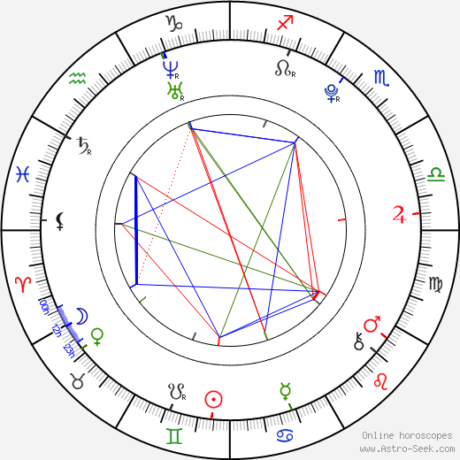 Sarah Coulaud birth chart, Sarah Coulaud astro natal horoscope, astrology