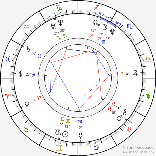Sean Berdy birth chart, biography, wikipedia 2019, 2020