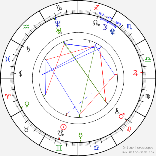 Sean Berdy birth chart, Sean Berdy astro natal horoscope, astrology
