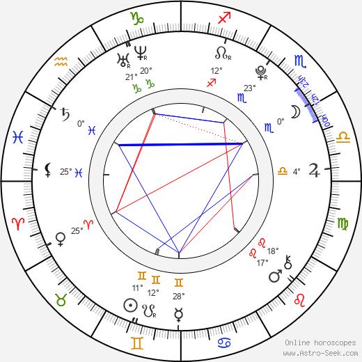 Teal Conrad birth chart, biography, wikipedia 2019, 2020