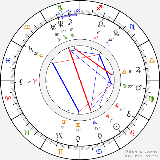 Christian Byers birth chart, biography, wikipedia 2018, 2019