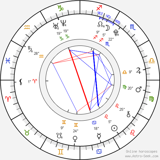 Hannah Lochner birth chart, biography, wikipedia 2019, 2020