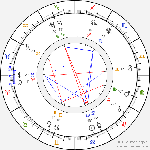 Perrie Edwards birth chart, biography, wikipedia 2019, 2020