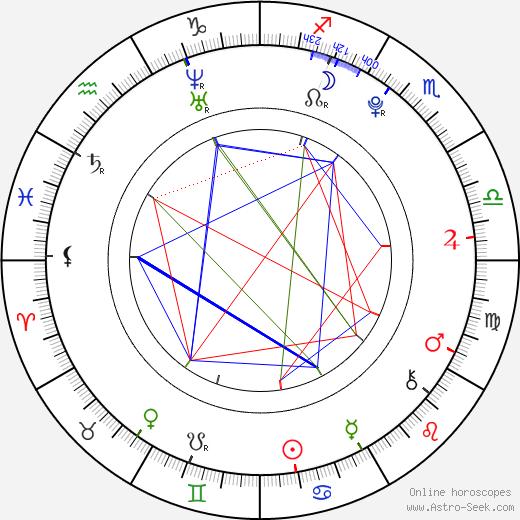 Рейни Родригес Raini Rodriguez день рождения гороскоп, Raini Rodriguez Натальная карта онлайн