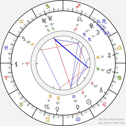 Taylor Momsen birth chart, biography, wikipedia 2019, 2020