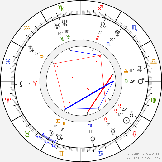 Alyson Stoner birth chart, biography, wikipedia 2018, 2019